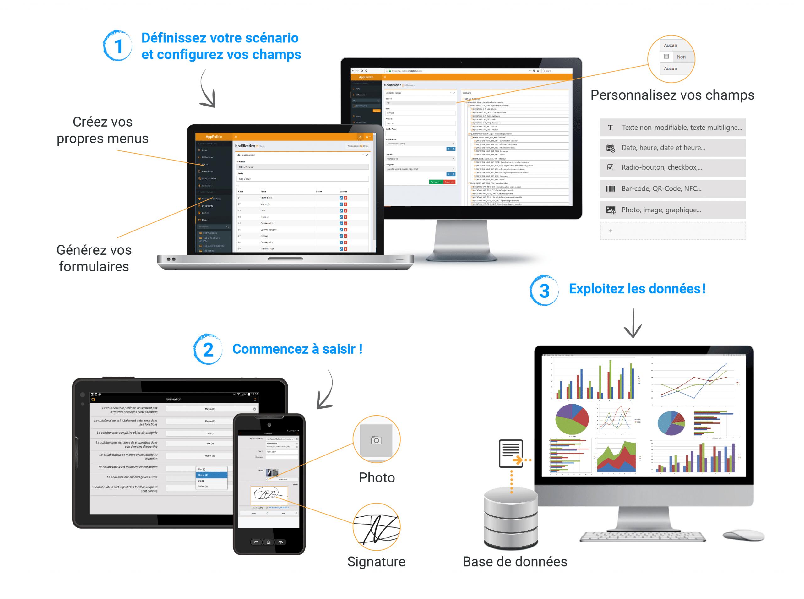 AppBuilder-Model